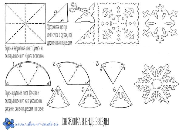 Схемы снежинки из бумаги своими руками схемы шаблоны 88