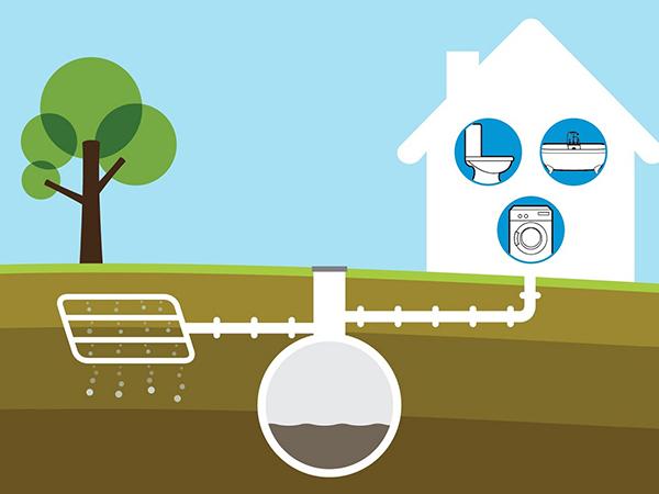 Современная канализация в частном доме
