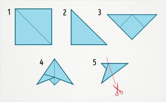 как сложить бумагу для вырезания снежинки из бумаги