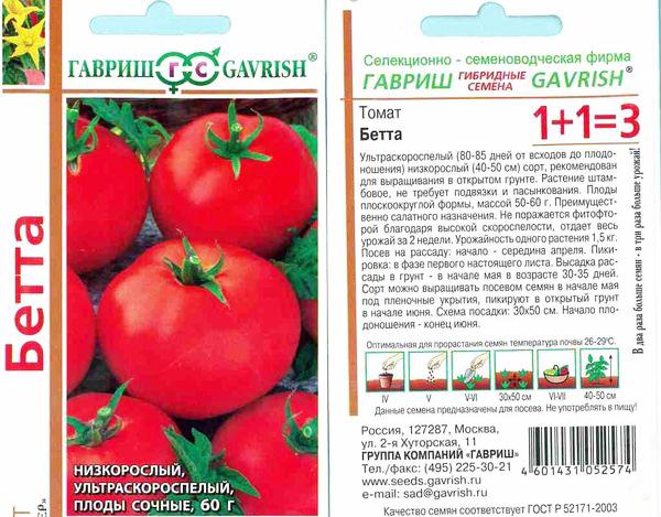 помидоры которые не болеют фитофторой