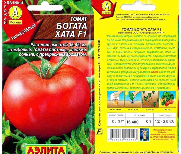 томаты устойчивые к фитофторозу для теплиц